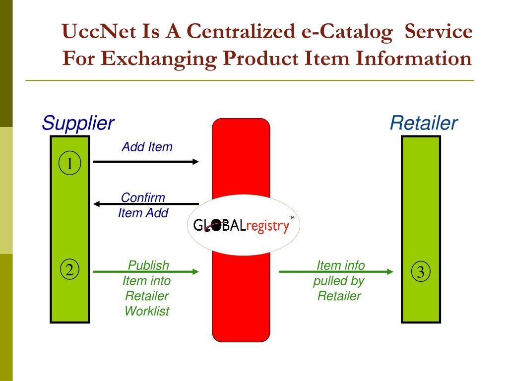 UccNet Is A Centralized e-Catalog  Service