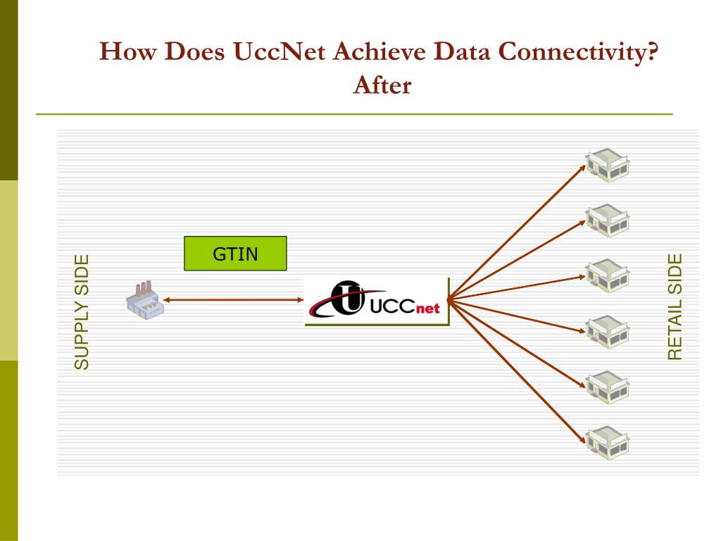 How Does UccNet Achieve Data Connectivity?