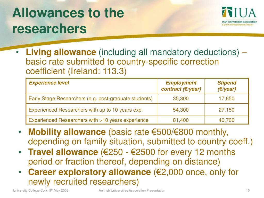 Allowances to the researchers
