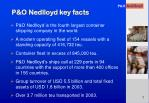 p o nedlloyd key facts