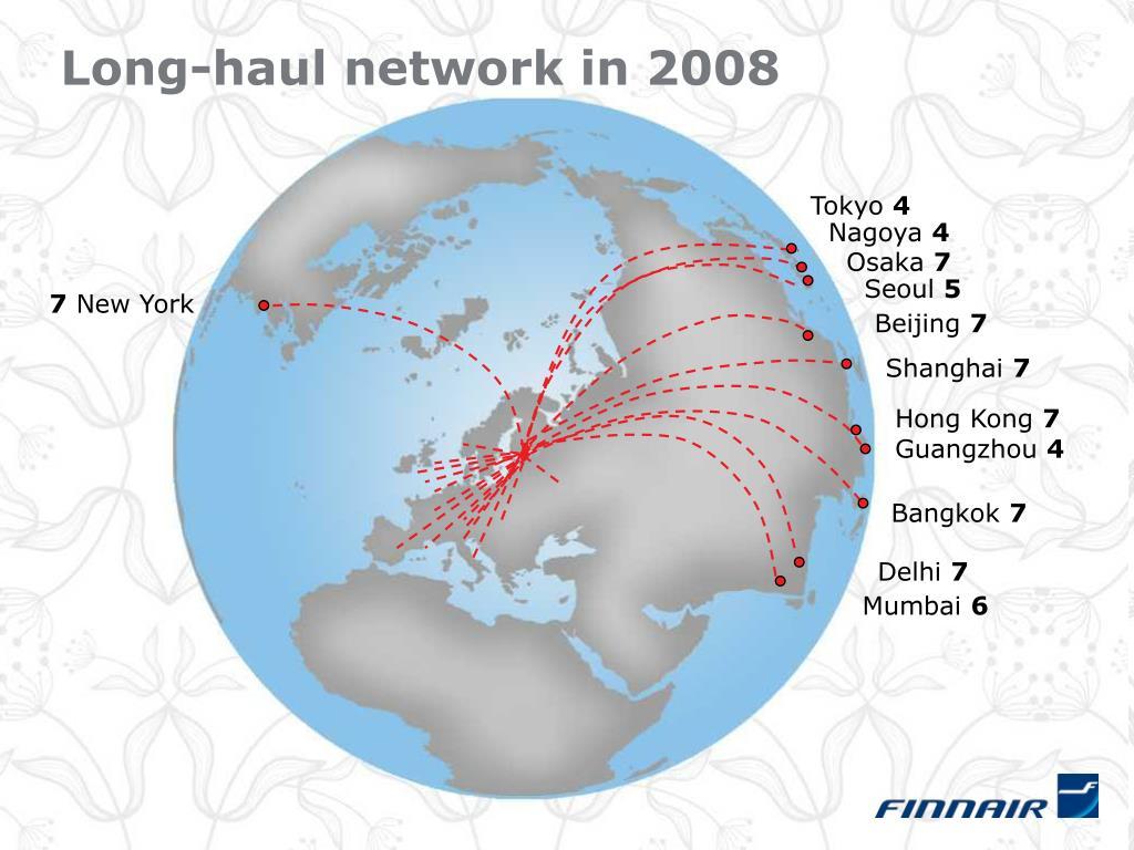 Long-haul network in 2008