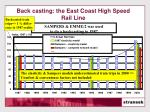 back casting the east coast high speed rail line