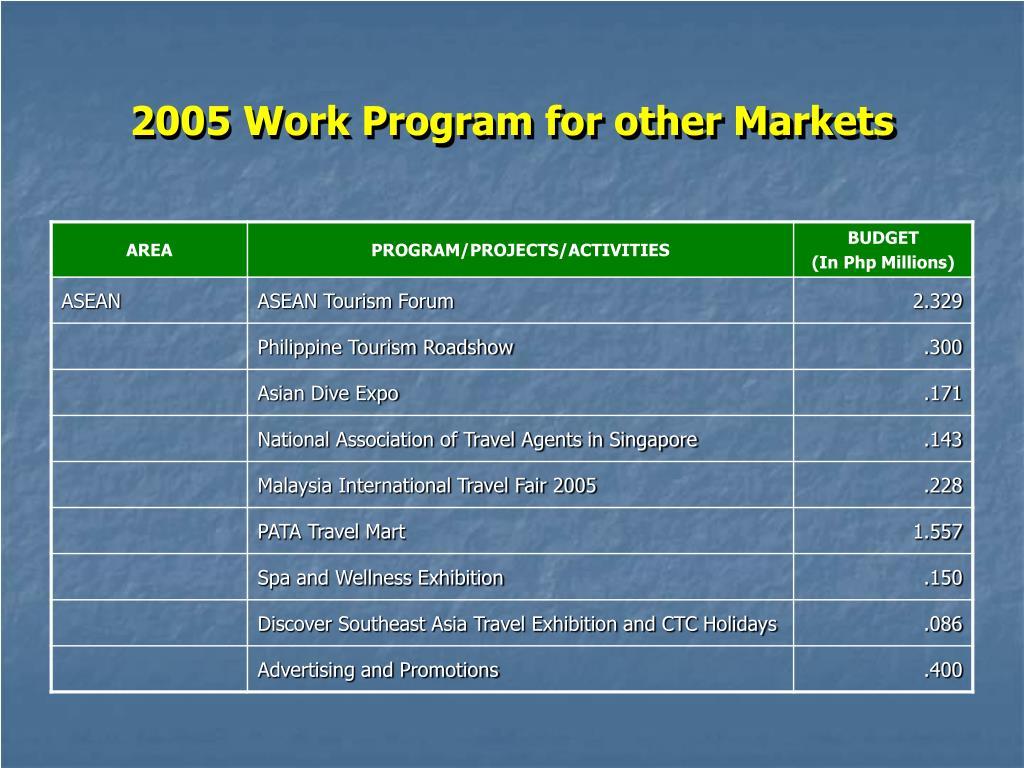 2005 Work Program for other Markets