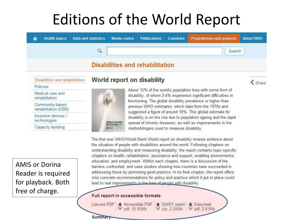Editions of the World Report