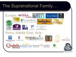 the supranational family16