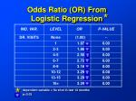 odds ratio or from logistic regression45