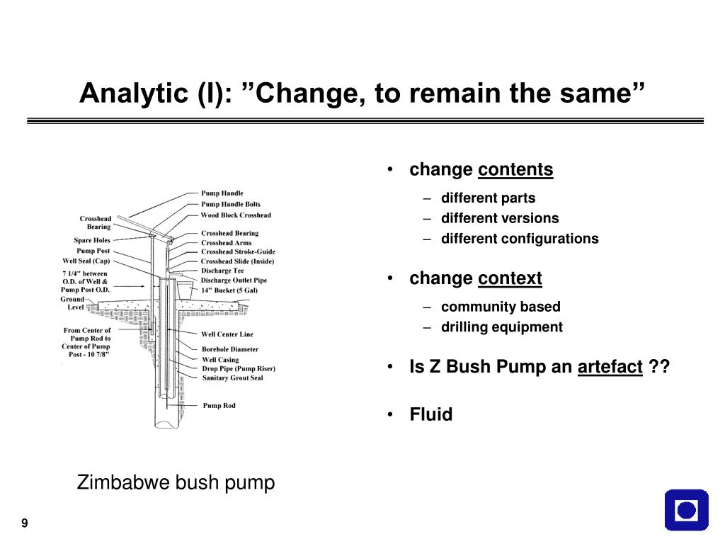 "Analytic (I): ""Change, to remain the same"""