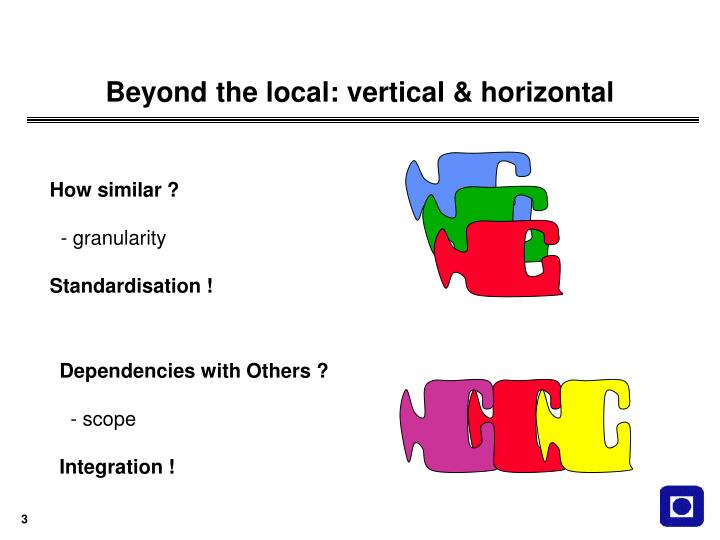 Beyond the local vertical horizontal