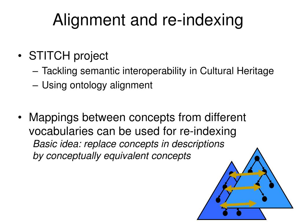 Alignment and re-indexing
