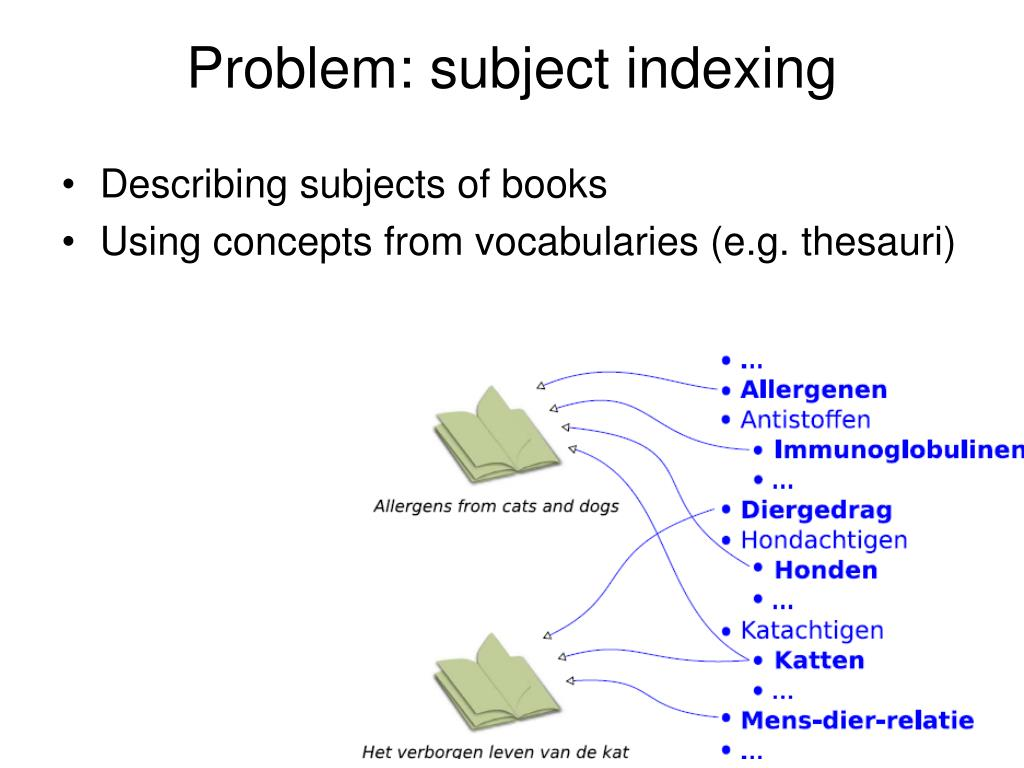 Problem: subject indexing
