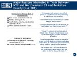 major reasons interested in train between nyc and northwestern ct and berkshire county n 2 081