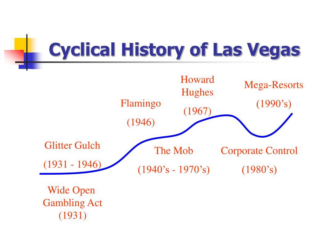 Cyclical History of Las Vegas