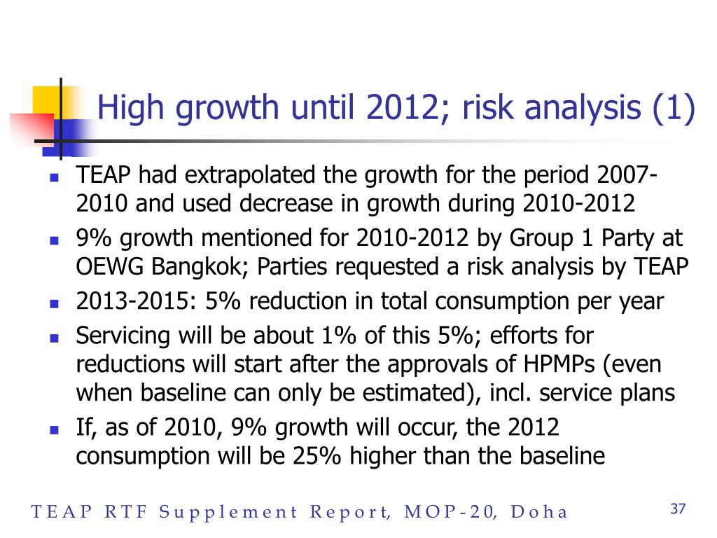 High growth until 2012; risk analysis (1)