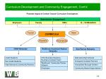 curriculum development and community engagement cont d