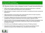 transformation strategy 3 immigrant entrepreneurship