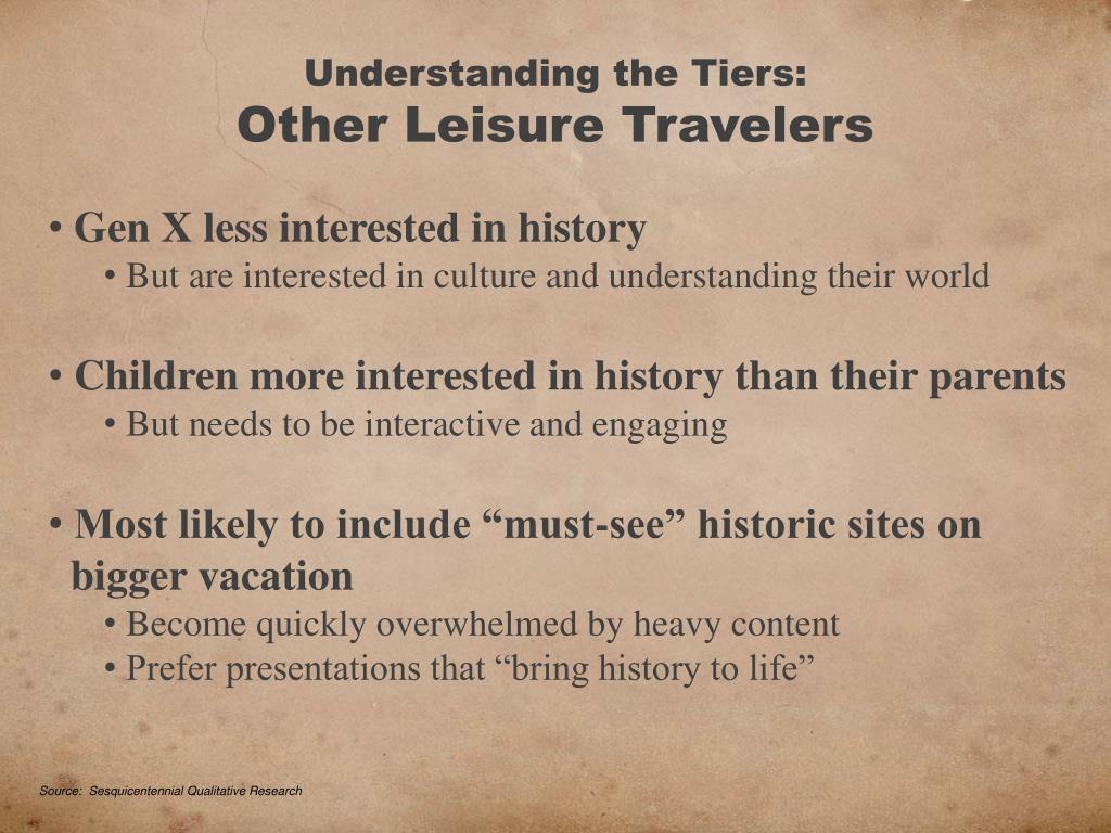 Understanding the Tiers: