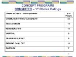 concept programs commuter 1 st choice ratings
