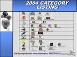 2004 category listing