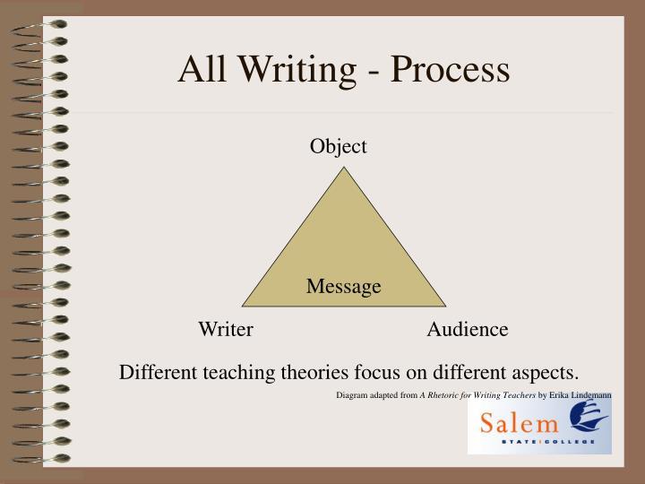 All writing process