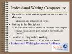 professional writing compared to
