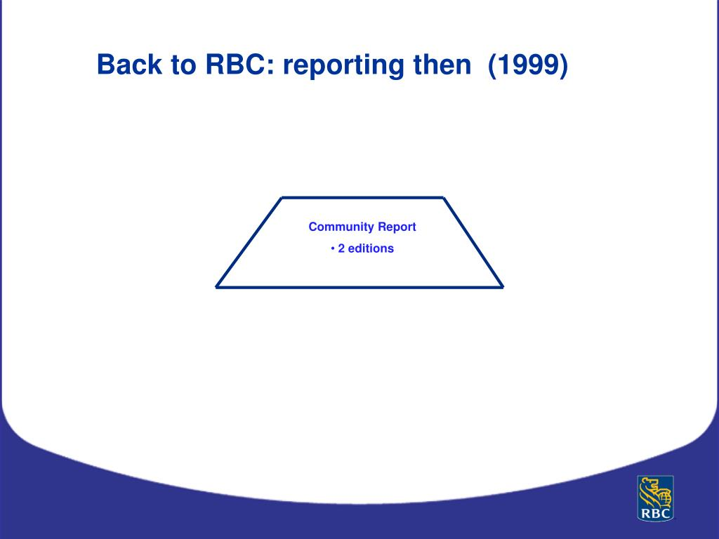 Back to RBC: reporting then  (1999)