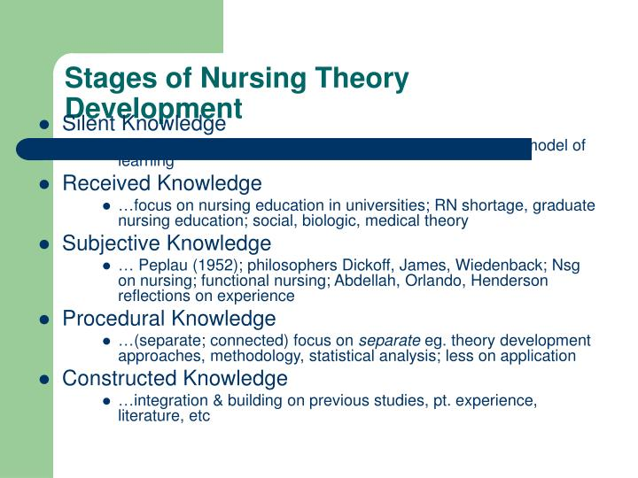 four salient contributions of nursing theorists to the development of nursing science essays and ter The basic assumption in social learning theory is that the same learning process in a context of social structure, interaction, and situation, produces both conforming and deviant behavior.