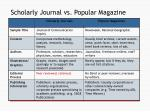 scholarly journal vs popular magazine