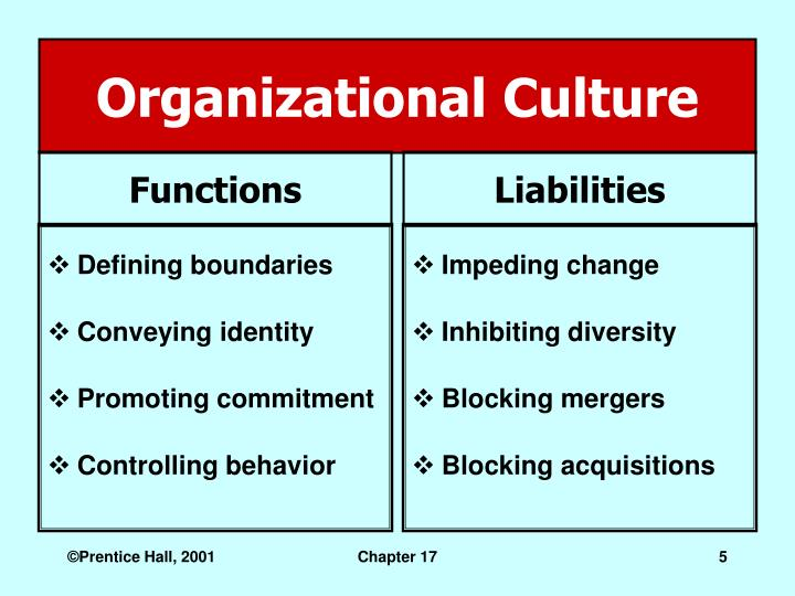 organizational behavior remaking jcps organisational culture This article presents a new strategy for multiparadigm research that promotes interplay between paradigms we develop interplay across the border of functionalist and interpretive paradigms and use organizational culture studies as an example of how interplay affects multi-paradigm relations.