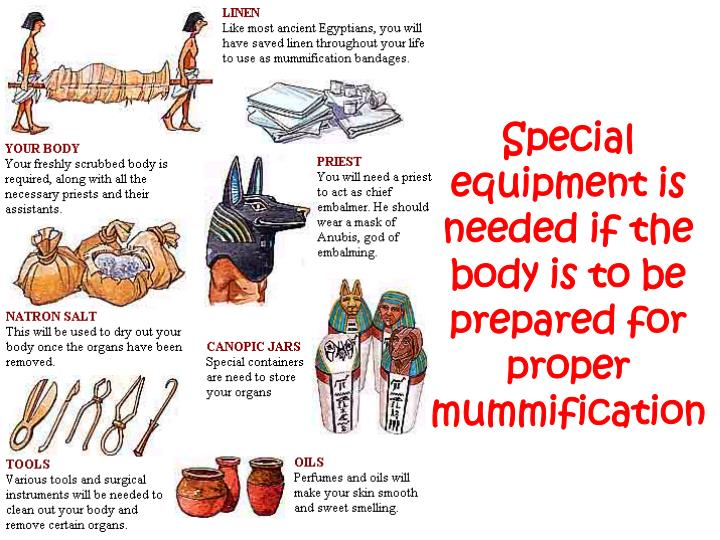 an analysis of mummification in ancient egypt a very long and expensive process Associating him with the process of mummification like many ancient  their very presence made the afterlife  in egypt for as long as mummification.