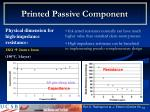 printed passive component