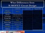 what differences from si mofet circuit design
