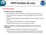 hfip portfolio ii cont