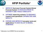 hfip portfolio