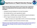 significance of rapid intensity change