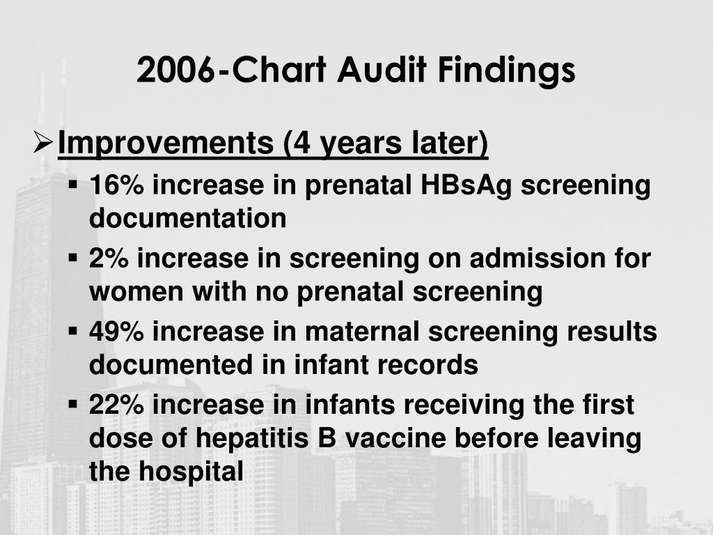 2006-Chart Audit Findings