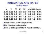 kinematics and rates