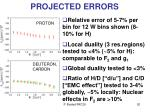 projected errors