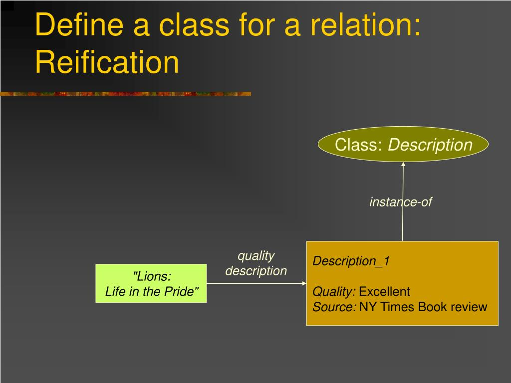 Define a class for a relation: Reification