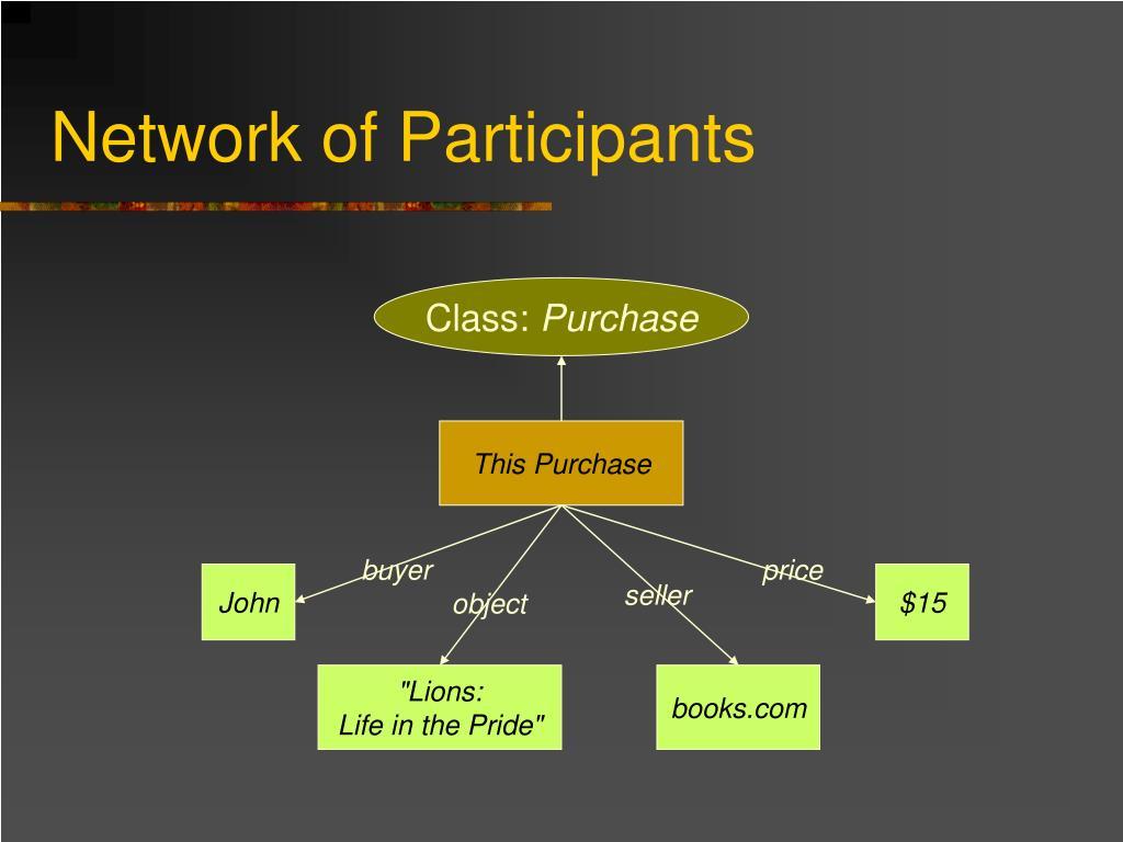 Network of Participants