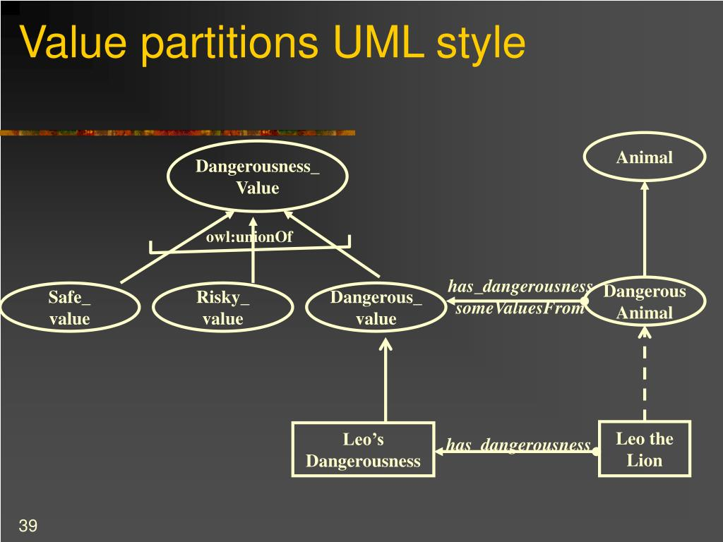 Value partitions UML style