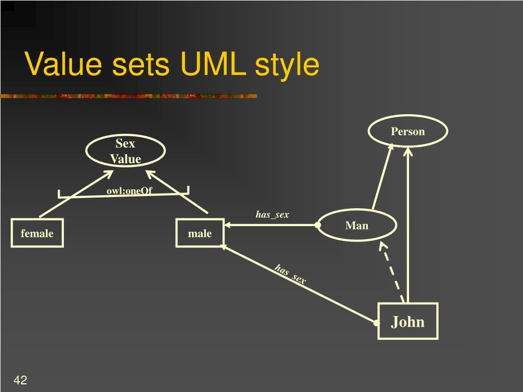 Value sets UML style