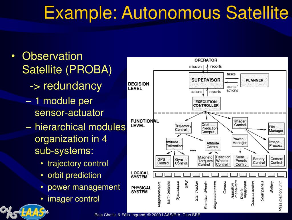 Example: Autonomous Satellite