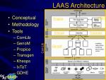 laas architecture