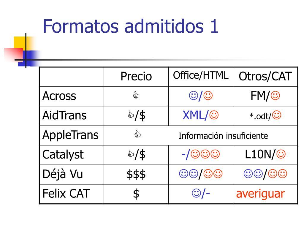 Formatos admitidos 1