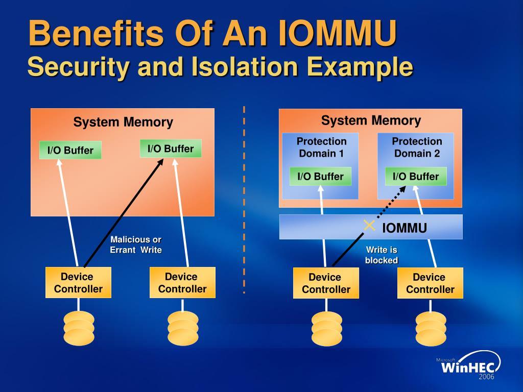 PPT - IO Memory Management Hardware Goes Mainstream