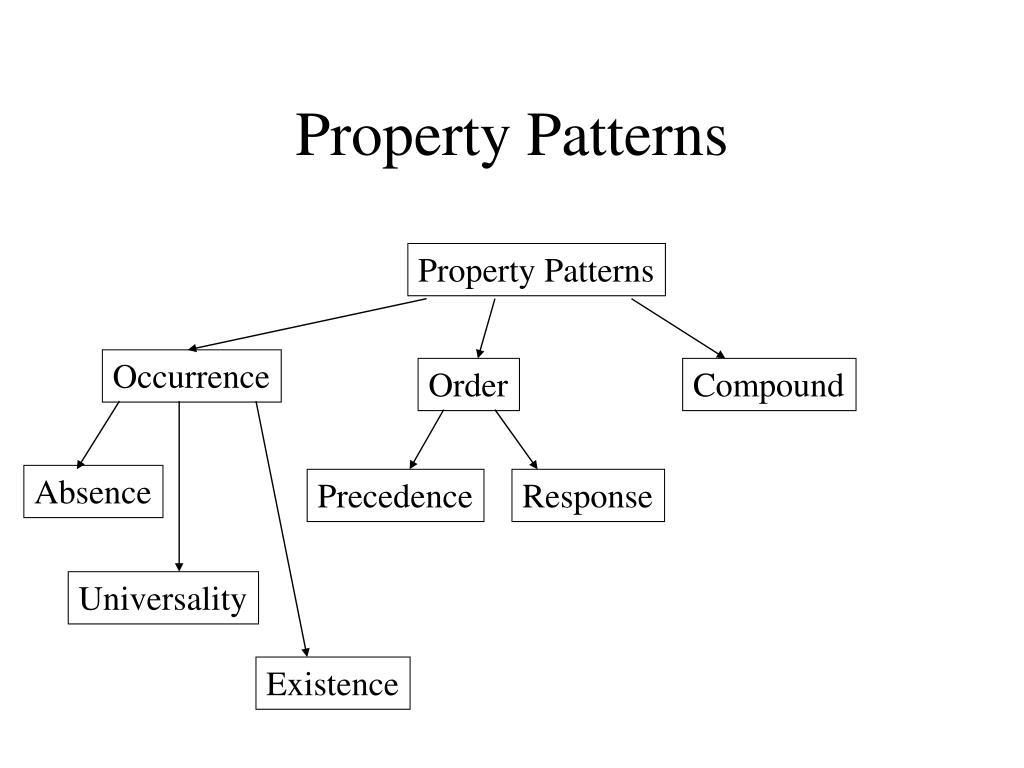 Property Patterns