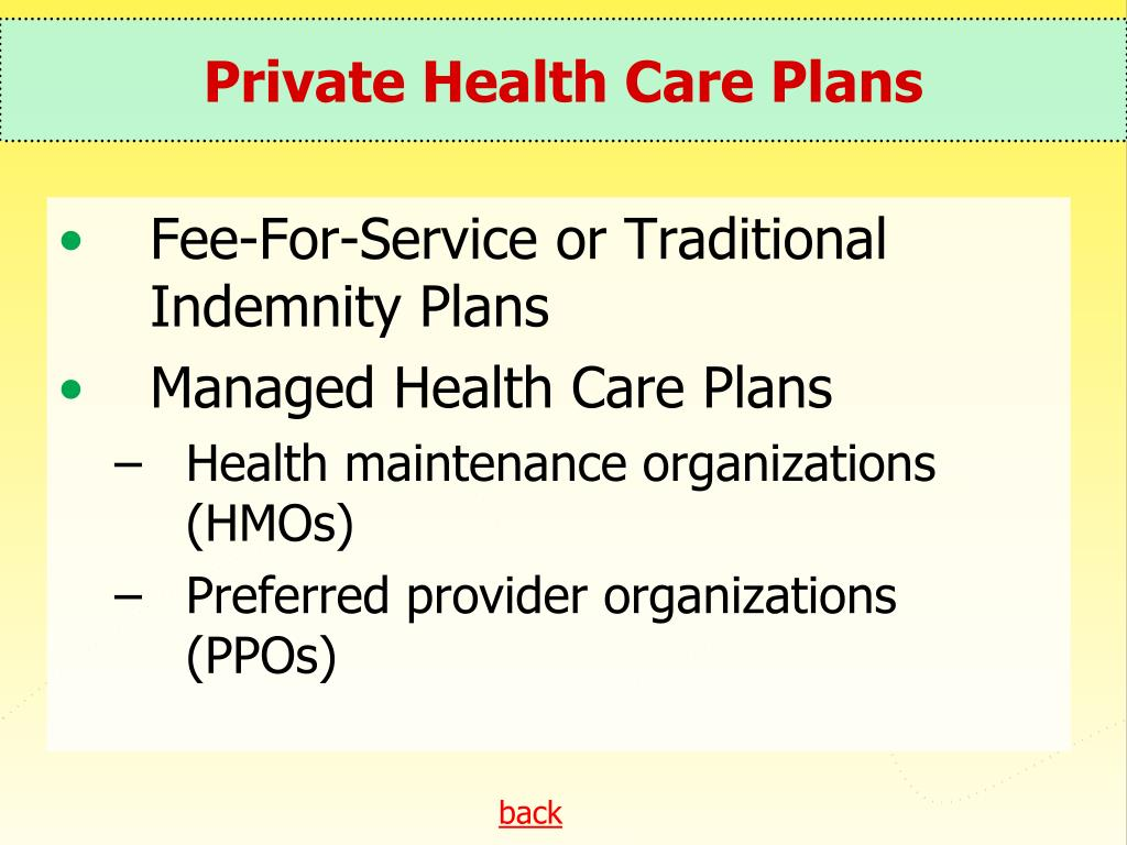 Private Health Care Plans