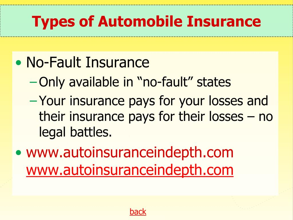 Types of Automobile Insurance