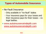 types of automobile insurance46