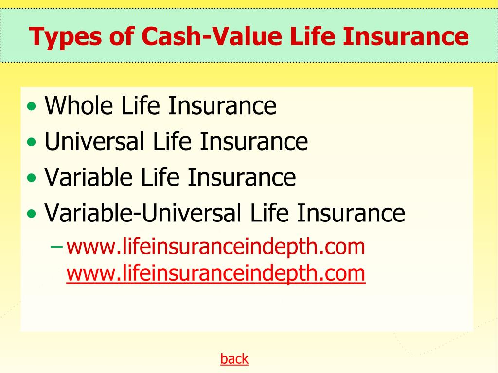 Types of Cash-Value Life Insurance